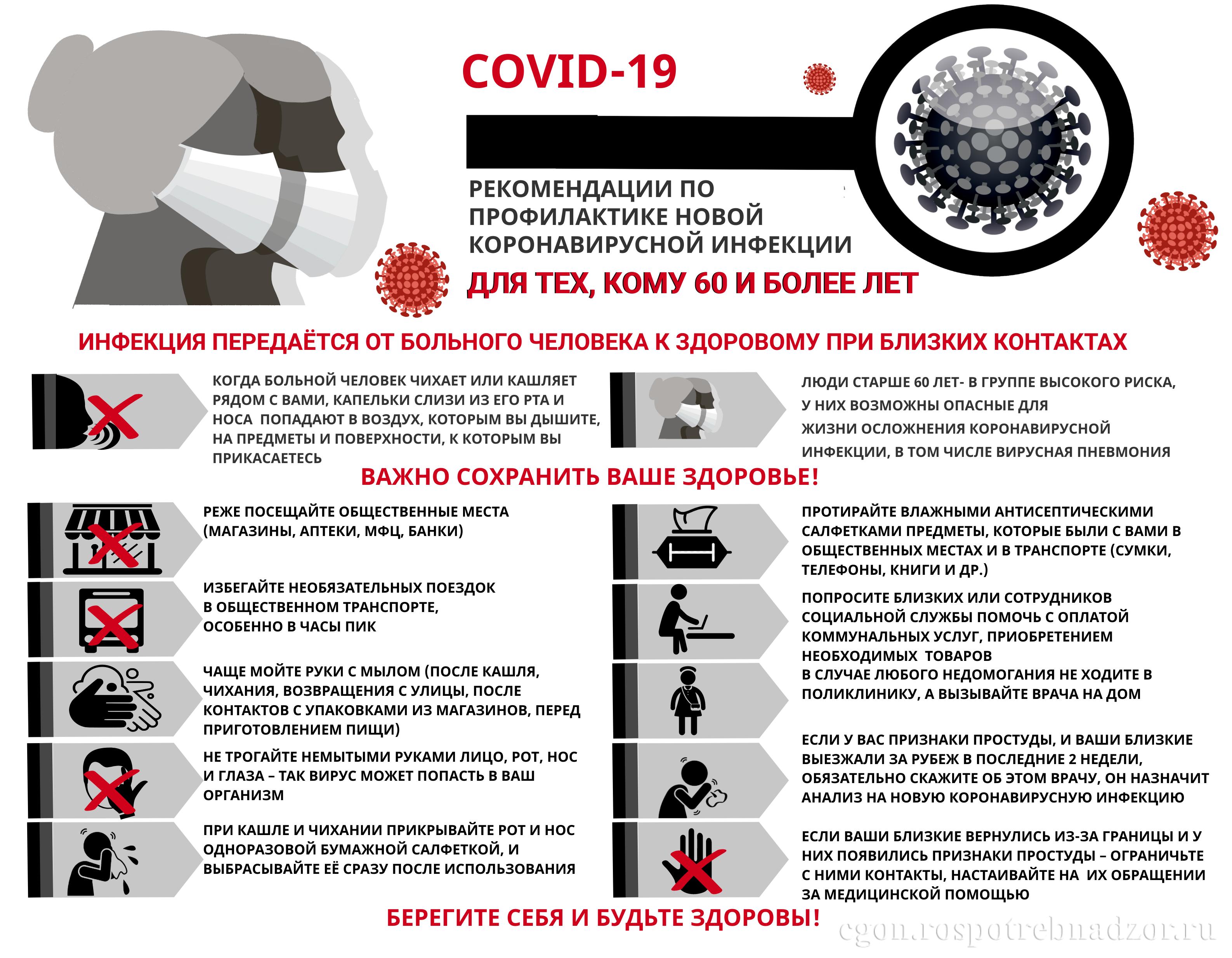Памятки | Коронавирус COVID–19 | Все что нужно знать